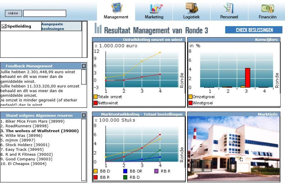 Bizzgames Business games voor Hoger Onderwijs GPS World (Sport)Marketinggame