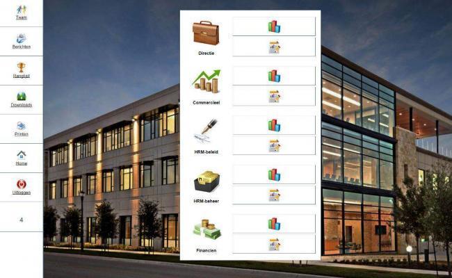 HPO-management-games-business-games-hoger-onderwijs